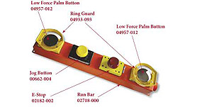 Palm Buttons, Ring Guards and Enclosures for Operator Control Stations